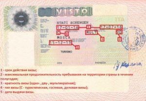 Деловая виза в Италию