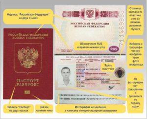 Паспорт нового поколения с биометрическими персональнымиданными
