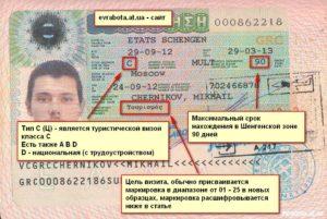 шенгенская виза Категория B