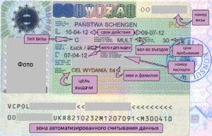 Сроки действия виз в ПольшуСроки действия виз в Польшу