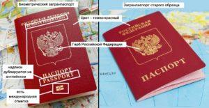 Виды заграничных паспортов