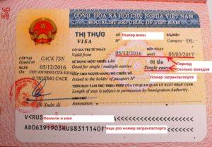 визы по прилету во Вьетнам