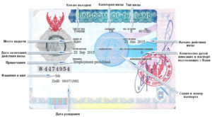 виза действительна для въезда в Таиланд